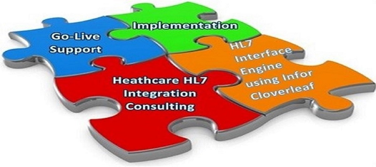 healthcare interface technology solutions